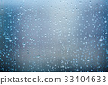 Raindrops on the glass 33404633