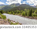 A trip up the Animas River 33405353