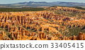 Bryce Canyon National Park 33405415