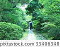 nagoya, inuyama, Japanese Gardens 33406348