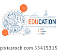 Education icons collection illustration design. 33415315
