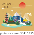 Japanese famous landmarks and tourist attractions  33415335