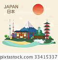 Japanese famous landmarks and tourist attractions 33415337