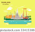 Thailand places and landmarks for traveling 33415386