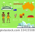 Map of the Australia and landmark icons 33415508