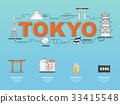 日本 图标 里程碑 33415548