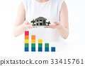 房屋貸款 33415761