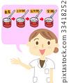 ภาพประกอบการสอนอาหาร 33418252