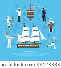 海军 符号 航海 33423883