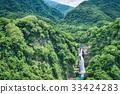 작은 까마귀 來瀑 천, 폭포, 햇빛, 타오 위엔 33424283