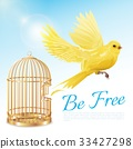 Canary Flying From Cage Poster 33427298