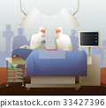 Surgeons During Operation Flat Composition 33427396