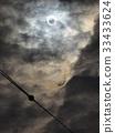 annular solar eclipse, circular, astronomic observation 33433624