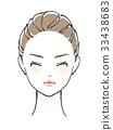 eyes eye illustration 33438683