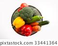 蔬菜 皮門托 青椒 33441364