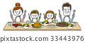 家庭:好吃 33443976