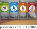分類 垃圾桶 韓國 33452066