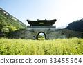 덕주산성, 성문, 성벽 33455564