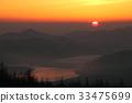 ทัศนียภาพ,ภูมิทัศน์,ท้องฟ้า 33475699