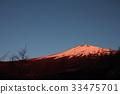 ทัศนียภาพ,ภูมิทัศน์,ท้องฟ้า 33475701