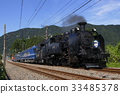 Tobu Kinugawa Line SL Taiki 33485378