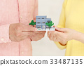 Real estate middle couple 33487135