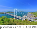 shimotsuiseto ohashi bridge, suspension bridge, bridge 33488398