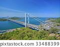 shimotsuiseto ohashi bridge, suspension bridge, bridge 33488399