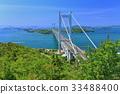 shimotsuiseto ohashi bridge, suspension bridge, washuzan 33488400