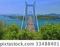shimotsuiseto ohashi bridge, great seto bridge, washuzan 33488401