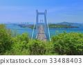shimotsuiseto ohashi bridge, suspension bridge, bridge 33488403