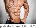 abdominal, pain, close 33488875