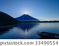 【靜岡縣】狸湖雙鑽石富士 33490554