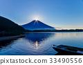 【靜岡縣】狸湖雙鑽石富士 33490556