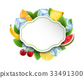 Food Clean Card with Fruits and Berries, Ice Cubes 33491300