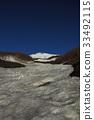 ภูเขาฟูจิ,ภูเขาไฟฟูจิ,ปีนเขา 33492115
