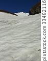ภูเขาฟูจิ,ภูเขาไฟฟูจิ,ปีนเขา 33492116
