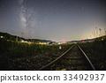 train rail and milky way 33492937