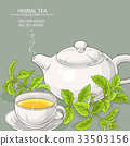 stevia tea illustration 33503156