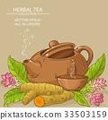 turmeric tea illustration 33503159