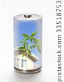 에코 전지와 새싹의 환경 이미지 33518753