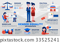 equality, gender, infographic 33525241