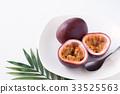 passion fruit 33525563