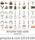 厨具 图标 矢量 33529186