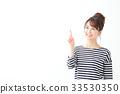 一名年輕女子(指著) 33530350