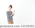 一名年輕女子(指著) 33530361