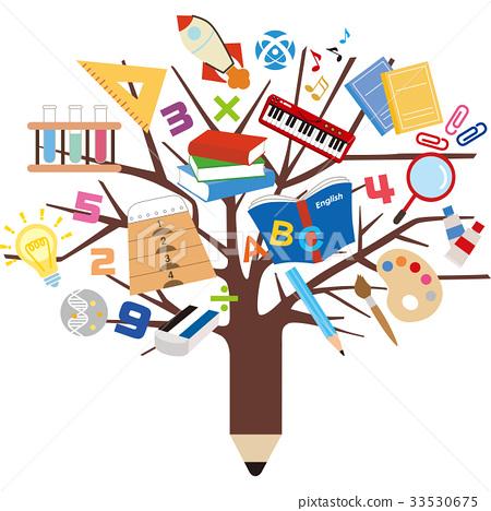 Tree learning tools 33530675