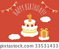 birthday, birthdays, greeting 33531433