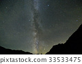 galaxy, milkyway, the 33533475