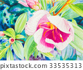 Watercolor painting  purple, pink color of cost 33535313